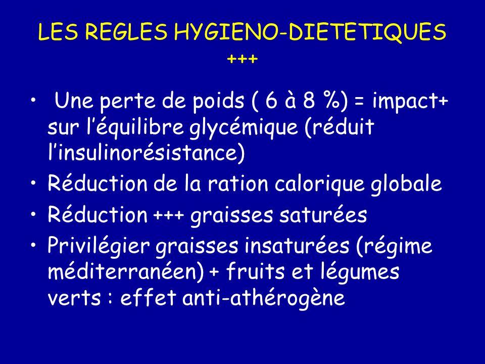 LES REGLES HYGIENO-DIETETIQUES +++