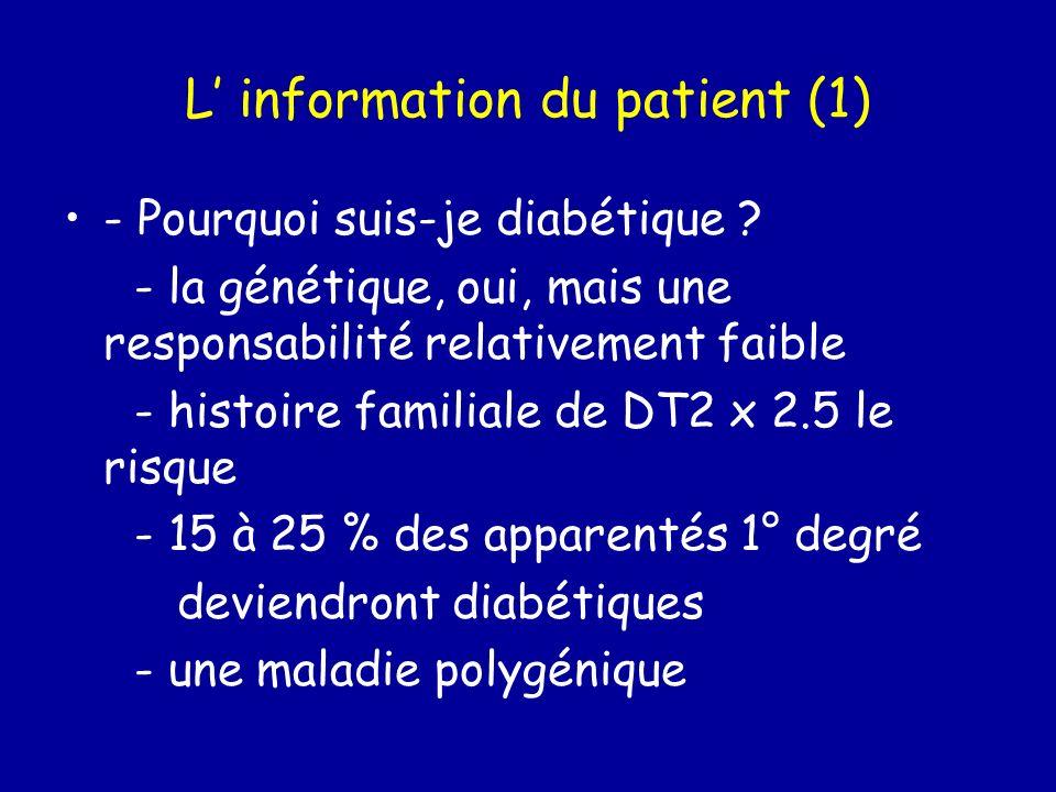 L' information du patient (1)