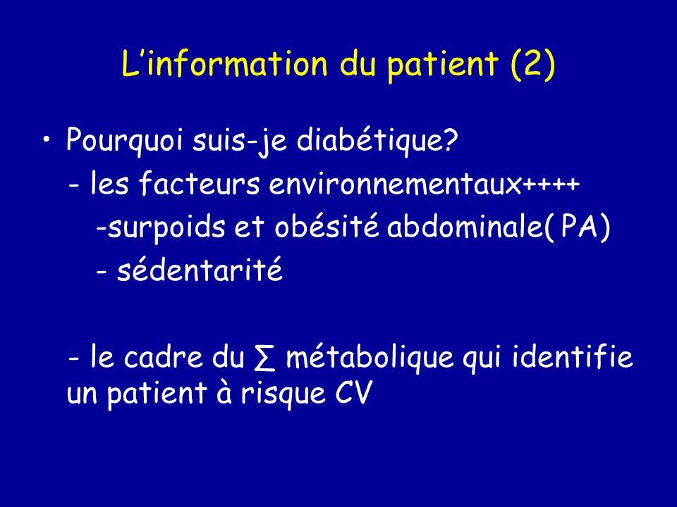 L'information du patient (2)