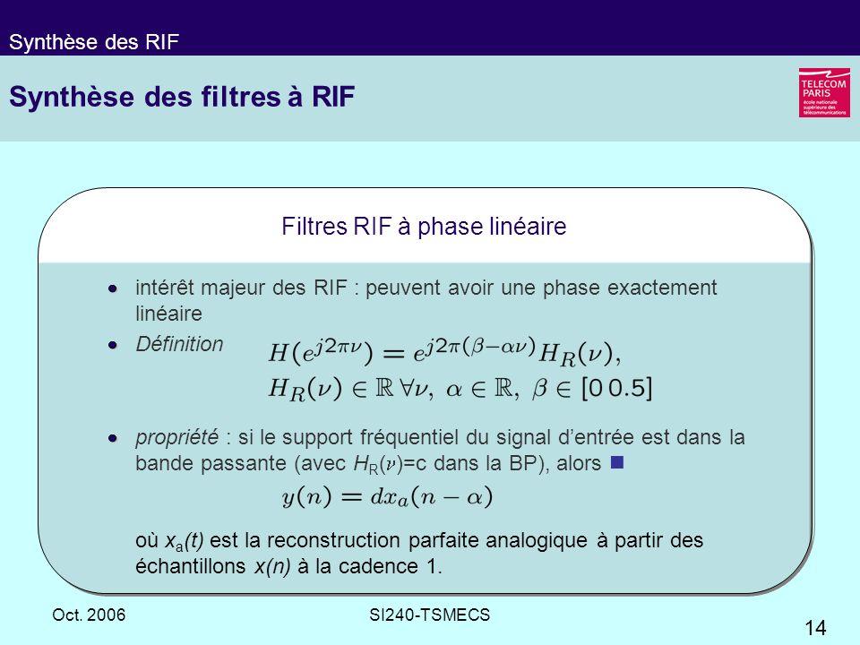 Synthèse des filtres à RIF