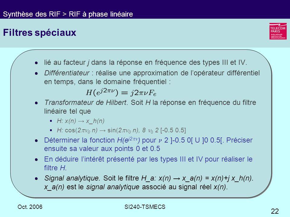 Filtres spéciaux Synthèse des RIF > RIF à phase linéaire