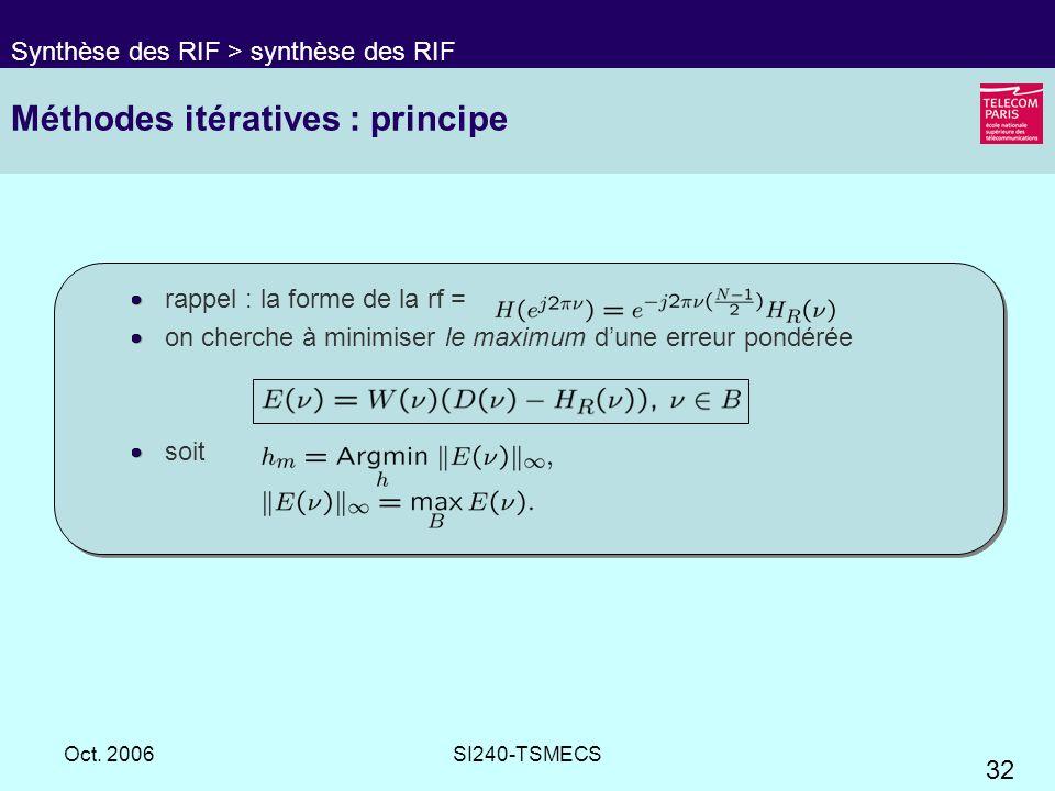 Méthodes itératives : principe