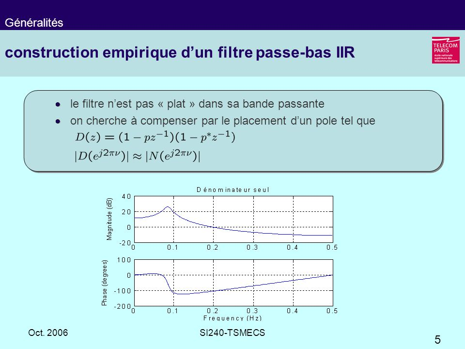 construction empirique d'un filtre passe-bas IIR