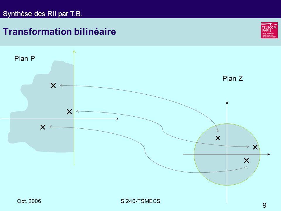 Transformation bilinéaire