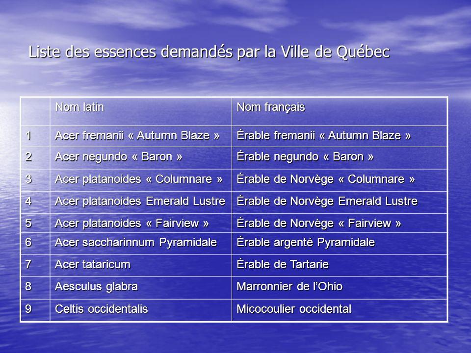 Liste des essences demandés par la Ville de Québec