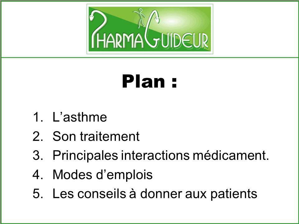 Plan : L'asthme Son traitement Principales interactions médicament.