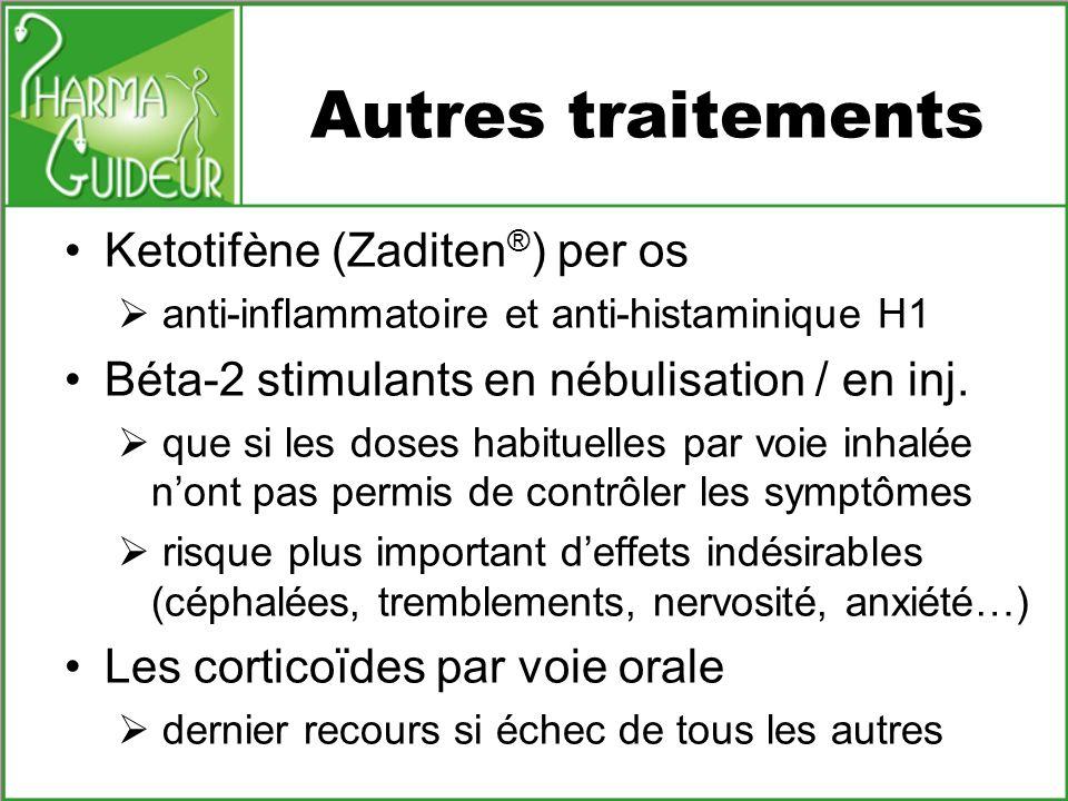 Autres traitements Ketotifène (Zaditen®) per os