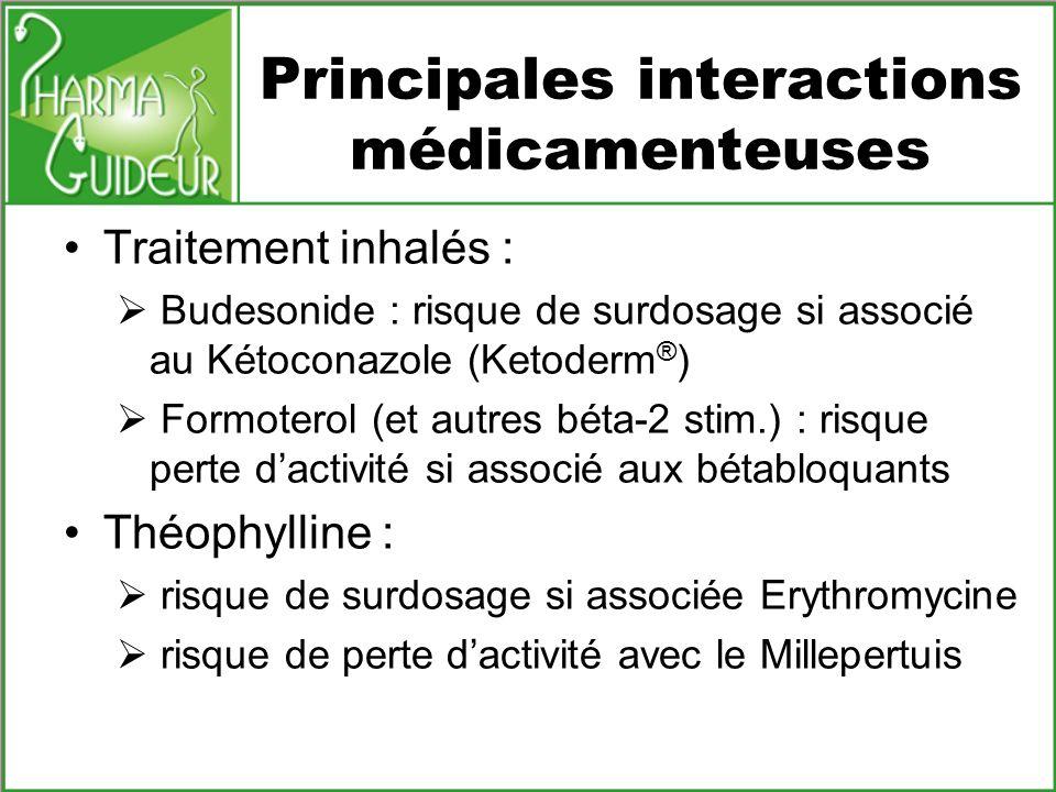 Principales interactions médicamenteuses