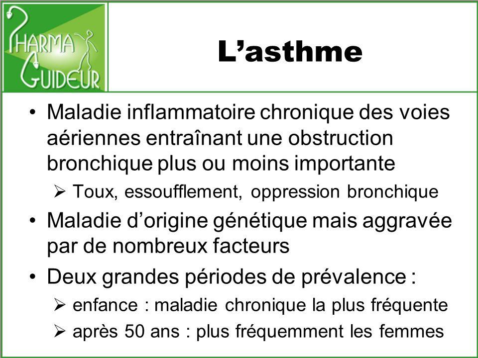 L'asthme Maladie inflammatoire chronique des voies aériennes entraînant une obstruction bronchique plus ou moins importante.
