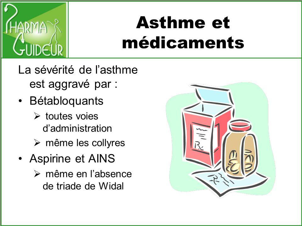 Asthme et médicaments La sévérité de l'asthme est aggravé par :