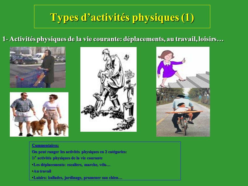 Types d'activités physiques (1)