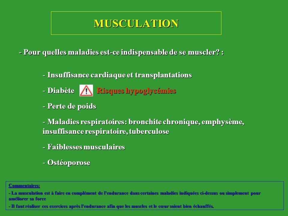MUSCULATION - Pour quelles maladies est-ce indispensable de se muscler : Insuffisance cardiaque et transplantations.