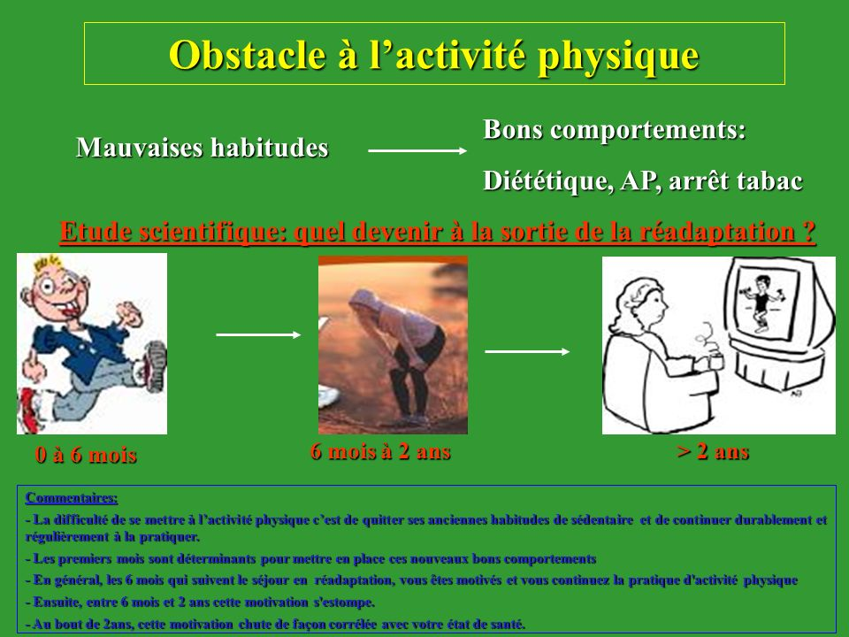 Obstacle à l'activité physique