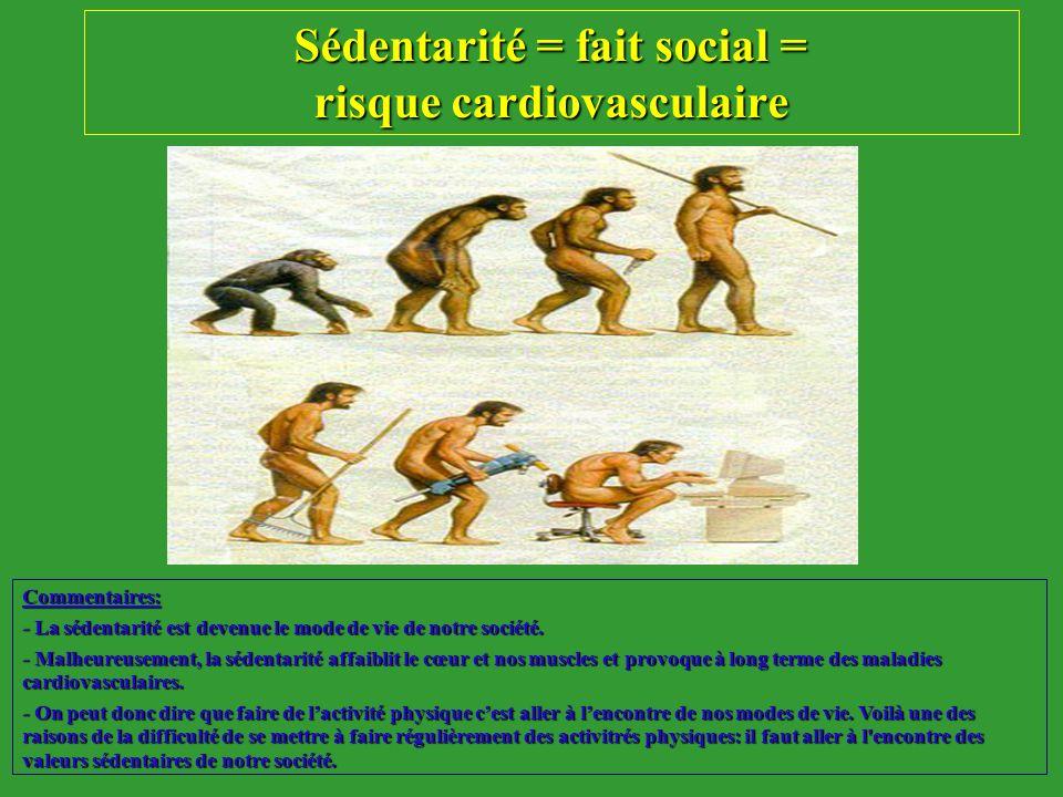 Sédentarité = fait social = risque cardiovasculaire