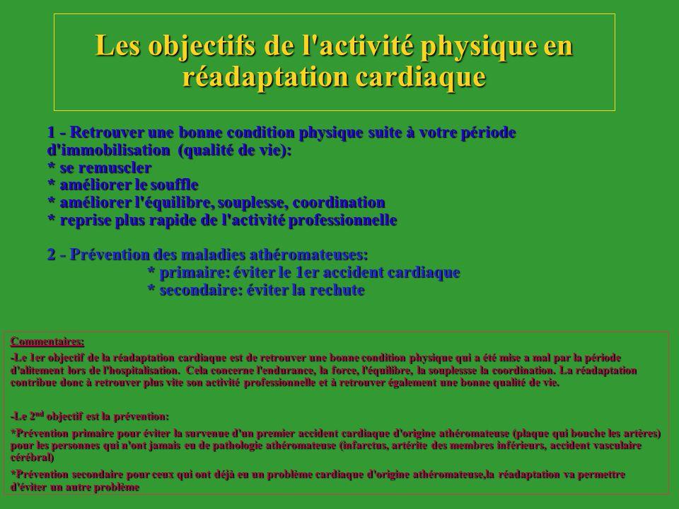 Les objectifs de l activité physique en réadaptation cardiaque