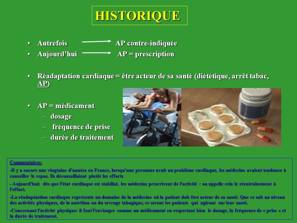 HISTORIQUE Autrefois AP contre-indiquée Aujourd'hui AP = prescription