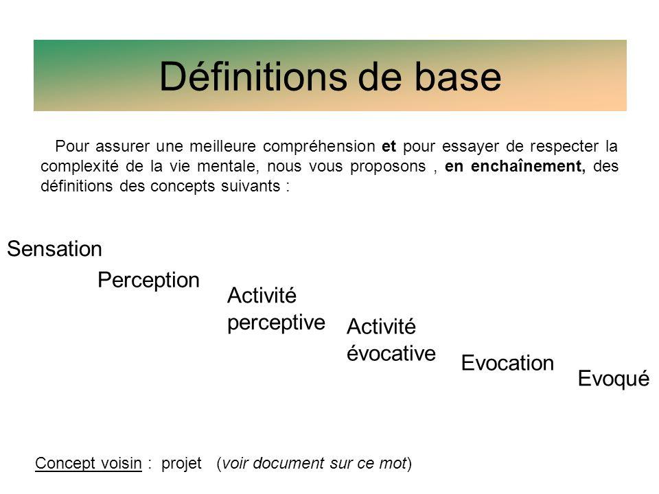 Définitions de base Sensation Perception Activité perceptive