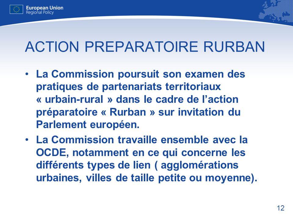 ACTION PREPARATOIRE RURBAN