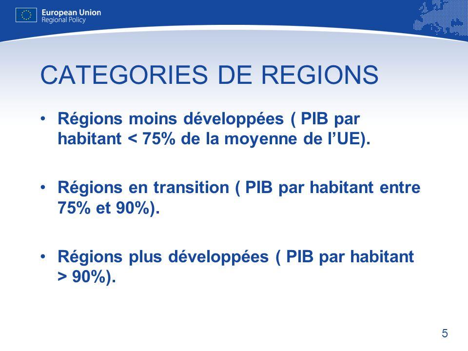 CATEGORIES DE REGIONS Régions moins développées ( PIB par habitant < 75% de la moyenne de l'UE).