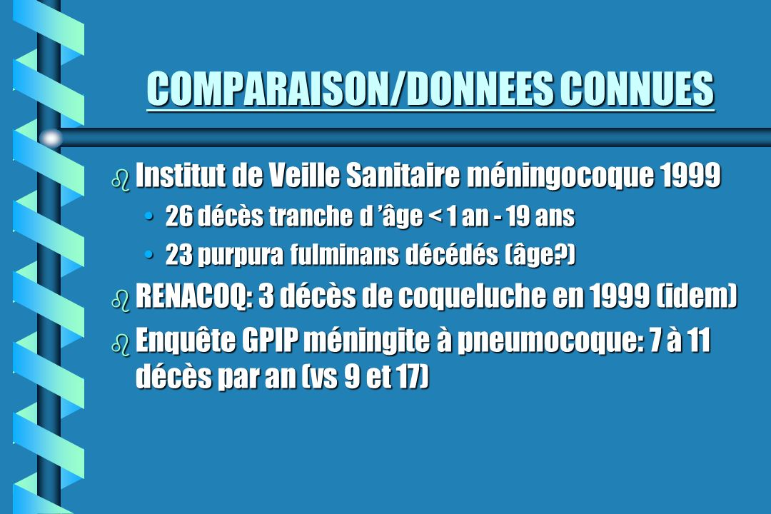 COMPARAISON/DONNEES CONNUES