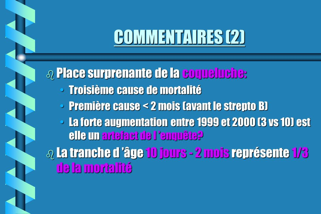 COMMENTAIRES (2) Place surprenante de la coqueluche: