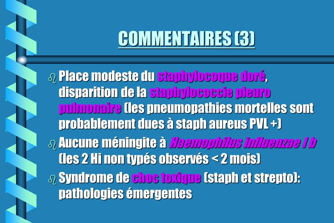 COMMENTAIRES (3)