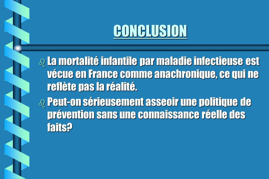 CONCLUSION La mortalité infantile par maladie infectieuse est vécue en France comme anachronique, ce qui ne reflète pas la réalité.