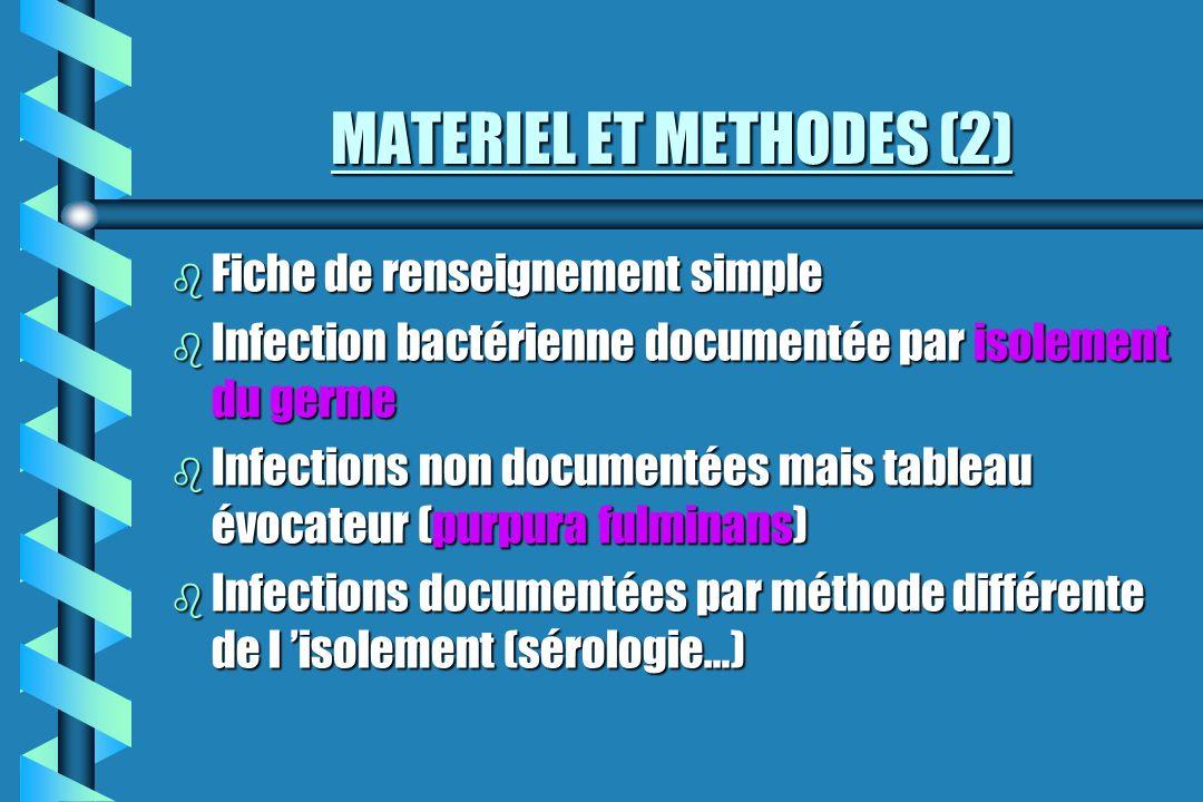 MATERIEL ET METHODES (2)