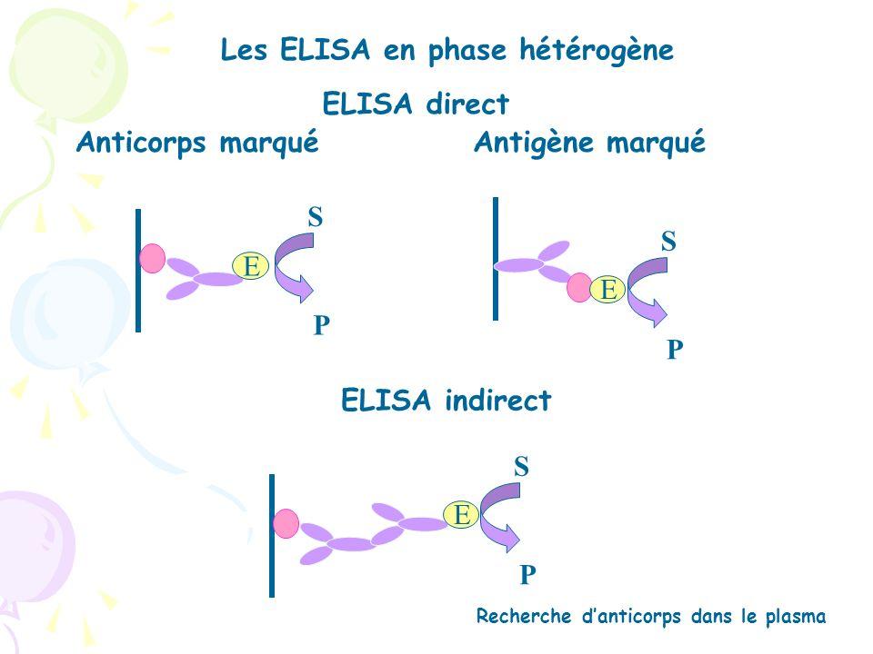 Les ELISA en phase hétérogène