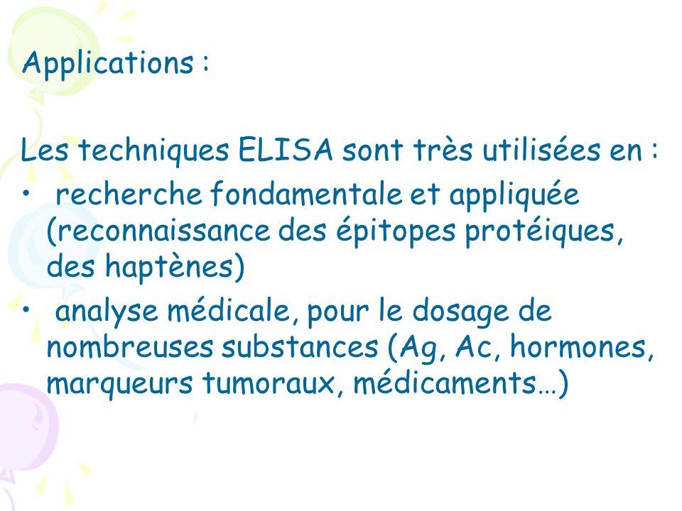 Applications : Les techniques ELISA sont très utilisées en :