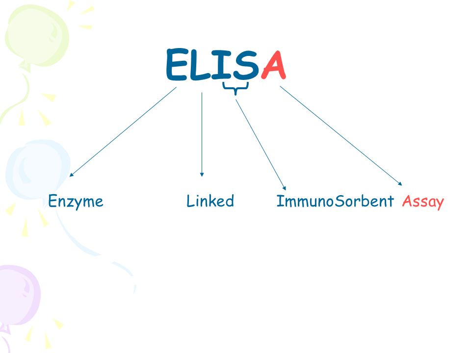 Enzyme Linked ImmunoSorbent ELISA Assay
