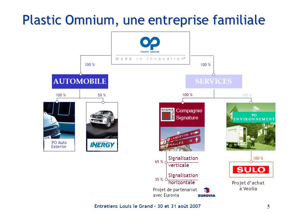 Plastic Omnium, une entreprise familiale