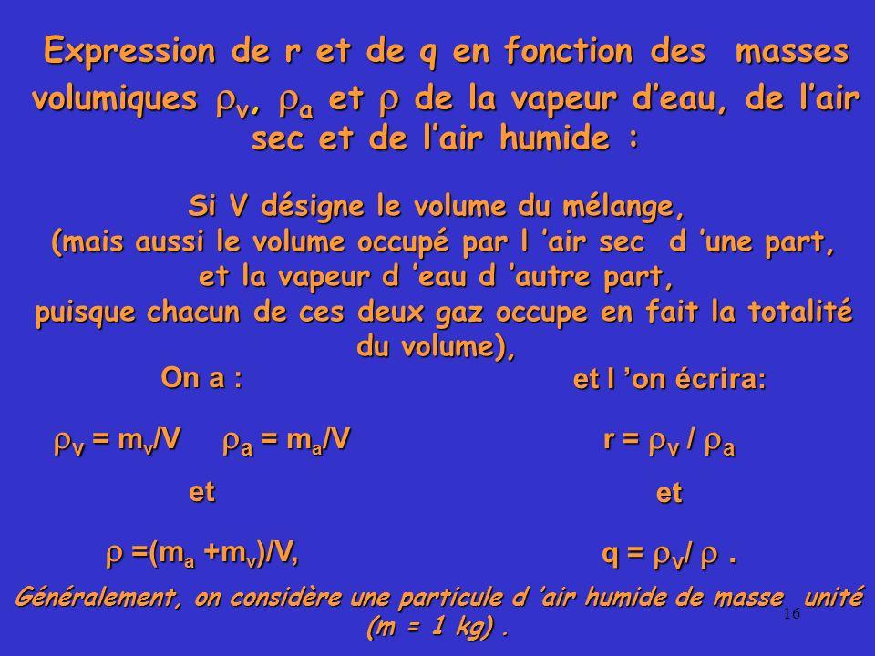 Expression de r et de q en fonction des masses volumiques v, a et  de la vapeur d'eau, de l'air sec et de l'air humide :