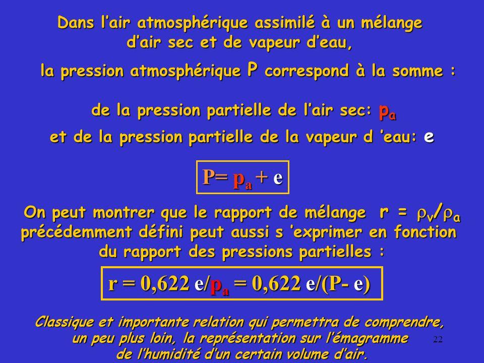 P= pa + e r = 0,622 e/pa = 0,622 e/(P- e)
