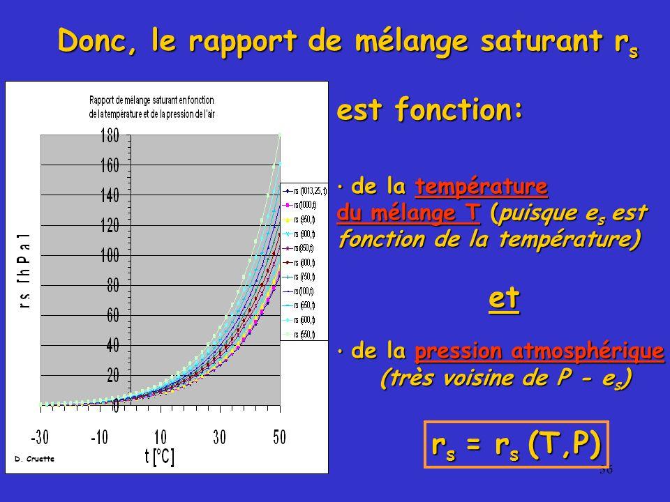 Donc, le rapport de mélange saturant rs