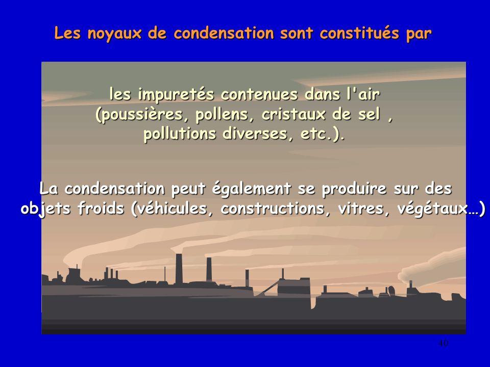 Les noyaux de condensation sont constitués par
