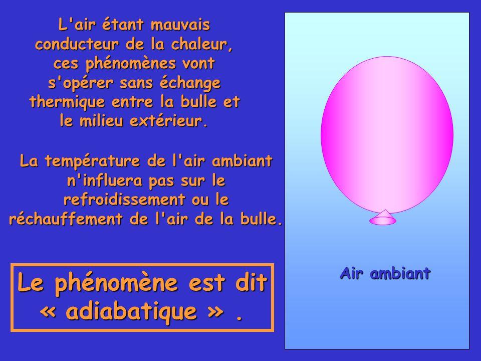 Le phénomène est dit « adiabatique » .