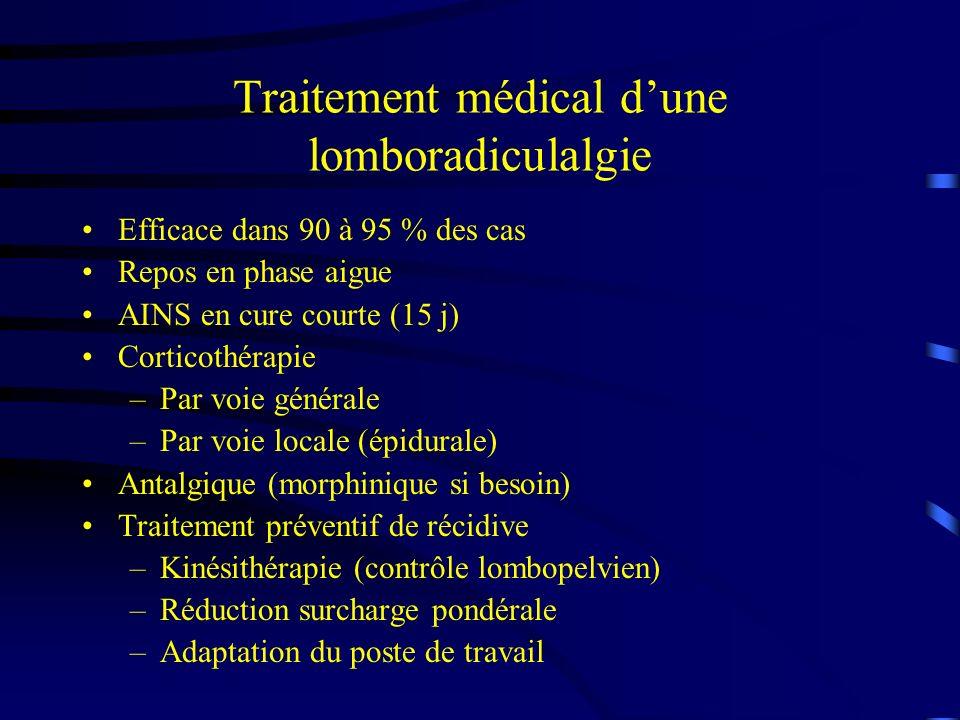 Traitement médical d'une lomboradiculalgie