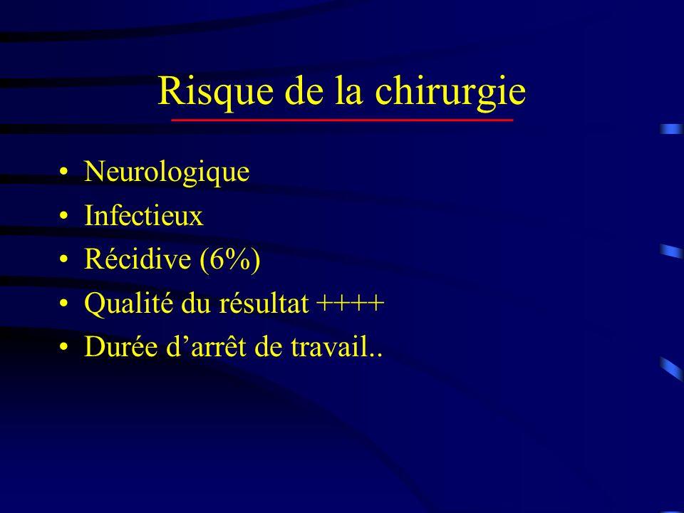Risque de la chirurgie Neurologique Infectieux Récidive (6%)