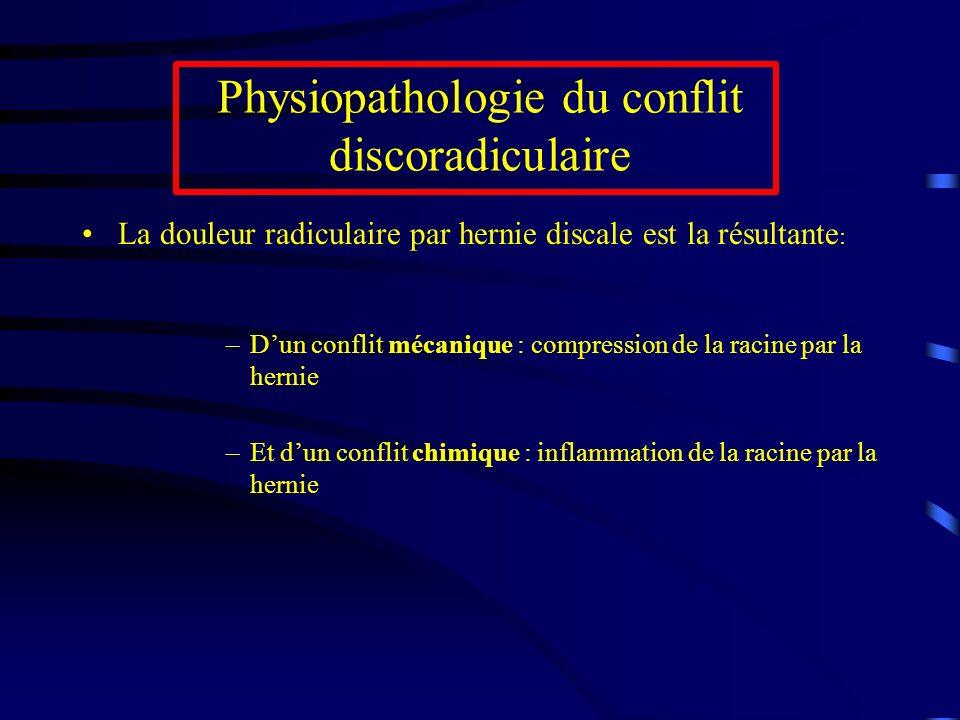 Physiopathologie du conflit discoradiculaire
