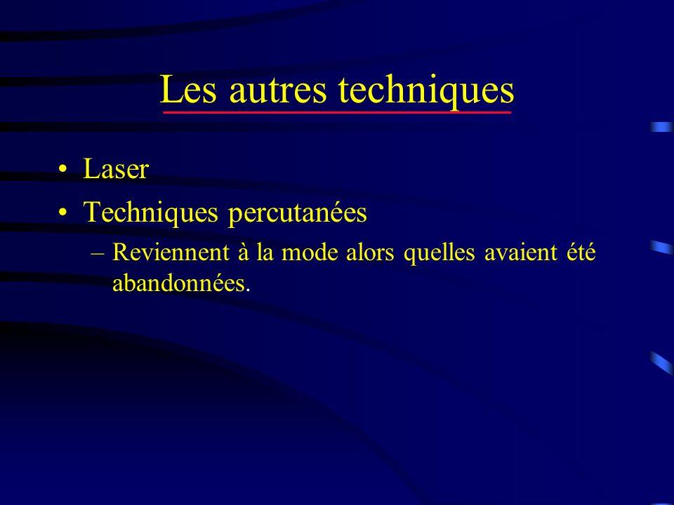 Les autres techniques Laser Techniques percutanées