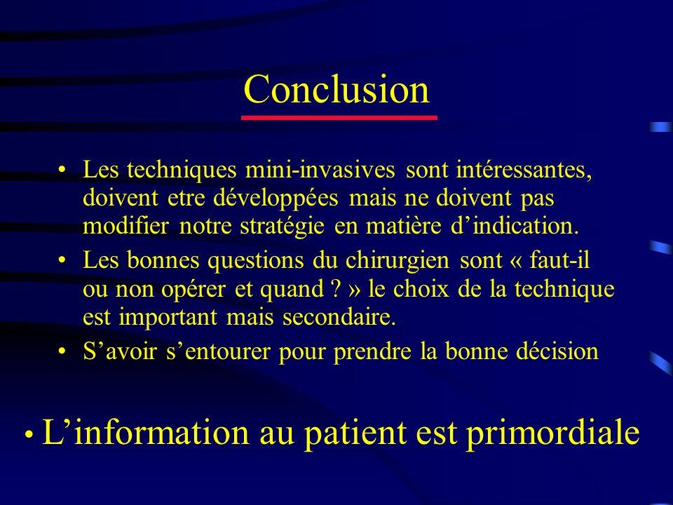 Conclusion L'information au patient est primordiale