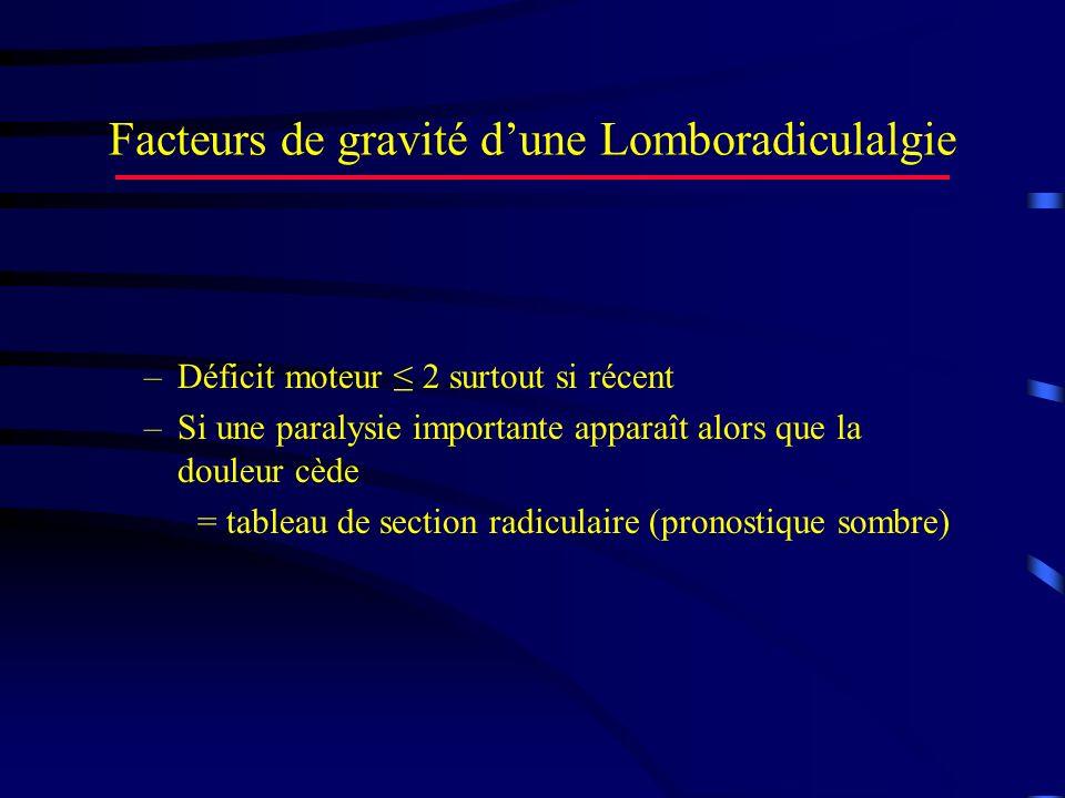 Facteurs de gravité d'une Lomboradiculalgie