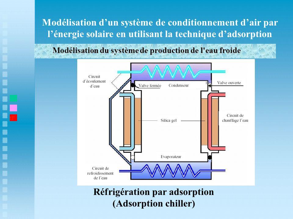 Modélisation du système de production de l eau froide
