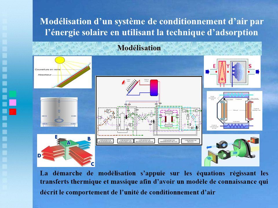 Modélisation d'un système de conditionnement d'air par l'énergie solaire en utilisant la technique d'adsorption