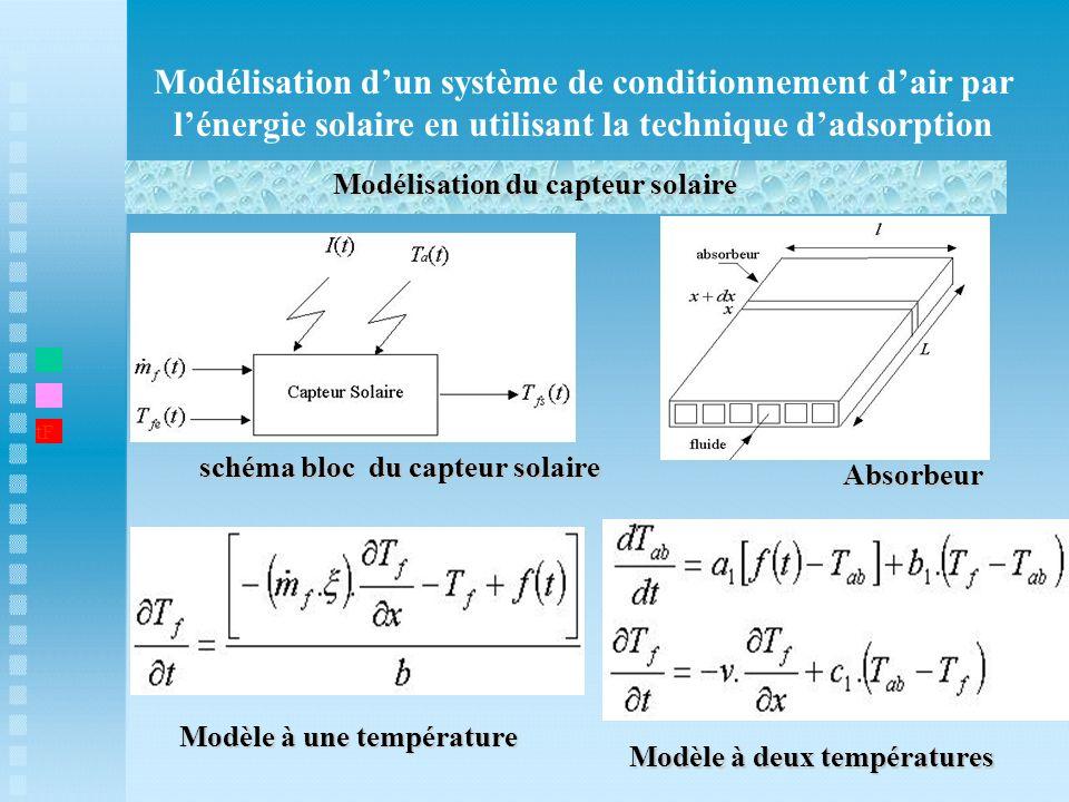 Modélisation du capteur solaire