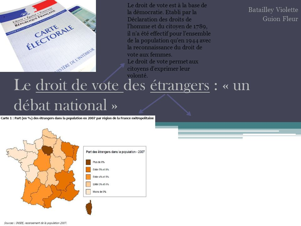 le droit de vote des trangers un d bat national ppt t l charger. Black Bedroom Furniture Sets. Home Design Ideas