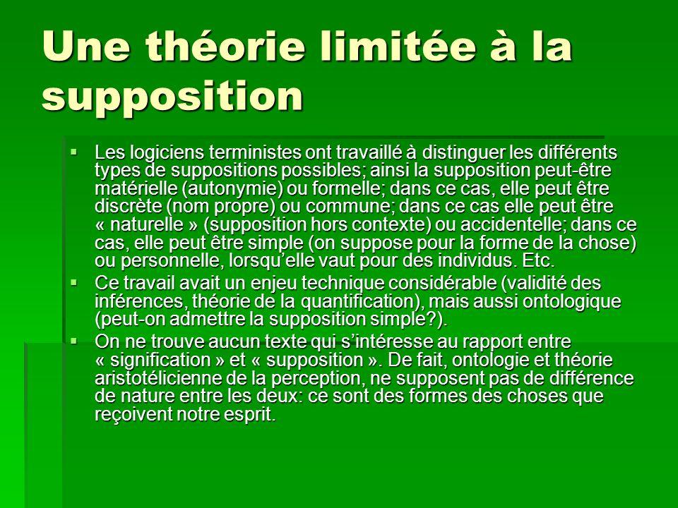 Une théorie limitée à la supposition