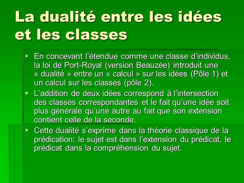 La dualité entre les idées et les classes