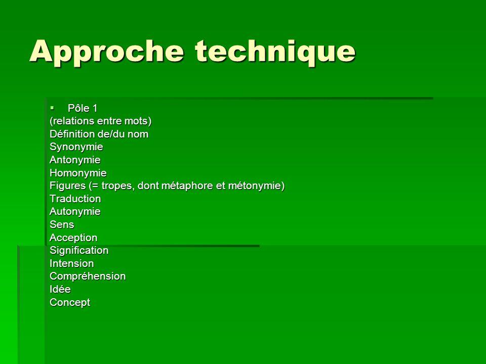 Approche technique Pôle 1 (relations entre mots) Définition de/du nom